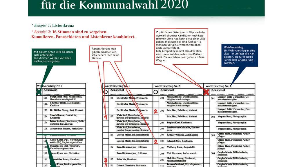 Kommunalwahl Bayern